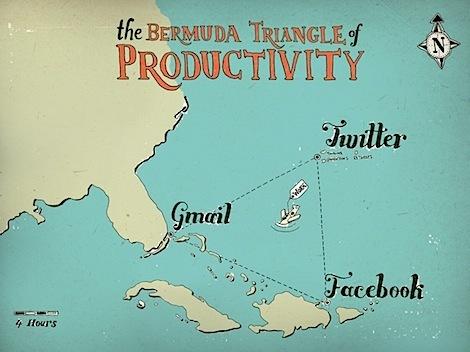 Bermuda_traingle_of_productivity
